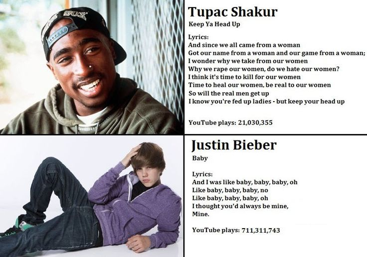 I wish more people would compare Tupac's lyrics to current artist
