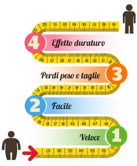 Vantaggi della Dieta Mességué:  - Veloce  - Facile  - Perdi peso e taglie  - Effetto duraturo  https://www.amicafarmacia.com/alimentazione/dieta-messegue-baldan-group-dimagrante.html