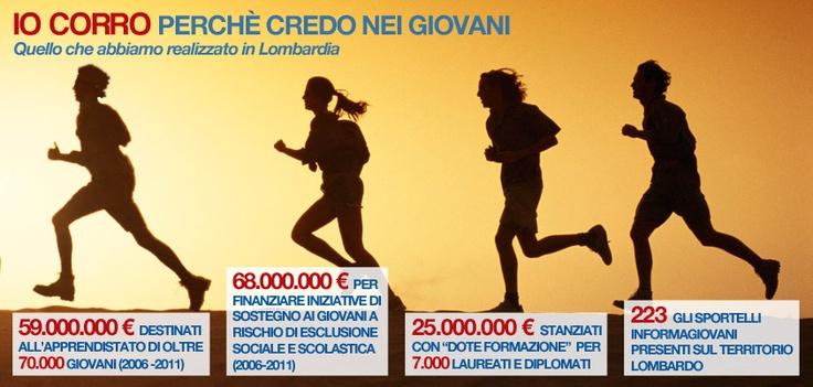 #IOCORRO perchè credo nei #Giovani. Quello che abbiamo realizzato in #Lombardia #Lavoro #Formazione #infografiche #Politica
