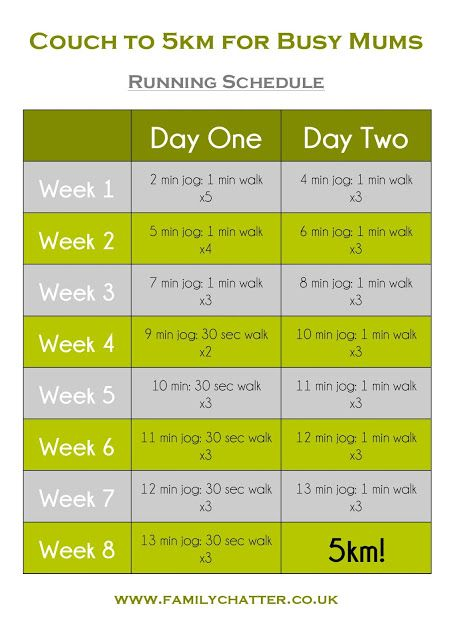 Couch to 5km running schedule for busy mums