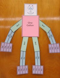Free Gallon Robot patterns and other materials for teaching time and measurement