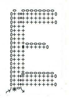 El Duende de los Hilos: ABECEDARIO (Lanudo) Diagrams for crochet letters. I am not sure if I understand all the diagrams, but see if I can't figure it out.