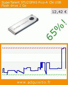 SuperTalent STU2GPAS Pico-A Clé USB Flash drive 2 Go (Personal Computers). Réduction de 65%! Prix actuel 12,42 €, l'ancien prix était de 35,89 €. http://www.adquisitio.fr/supertalent/stu2gpas-pico-a-cl%C3%A9-usb