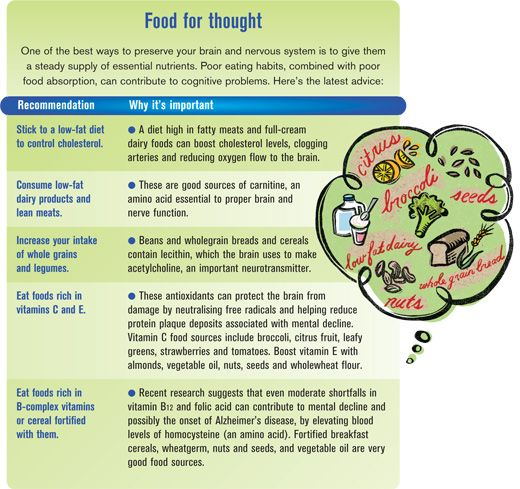 What Foods Heal The Brain