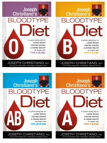 Blood Type Diet plans for each Blood Type, O Blood Type, A Blood ...