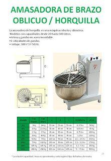 COBEPAN.ES maquinaria y accesorios para Panaderia y Pasteleria.: amasadoras brazo oblicuo u horquilla.
