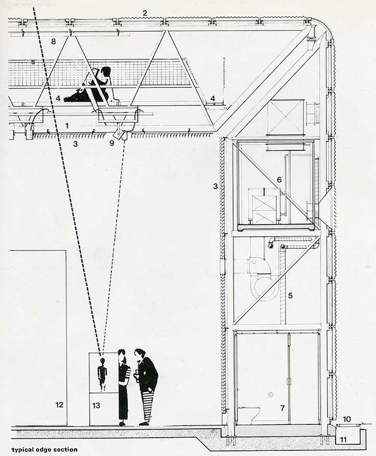 Foster Associates. Architectural Review v.164 n.982 Dec 1978: 349 | RNDRD