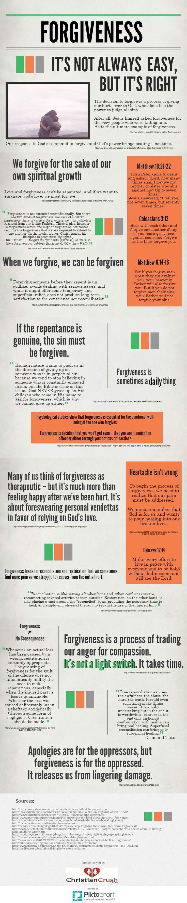 reversing unforgiveness