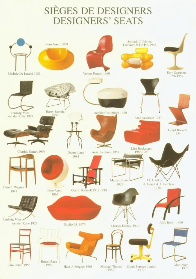 25 best ideas about Classic Chairs on Pinterest