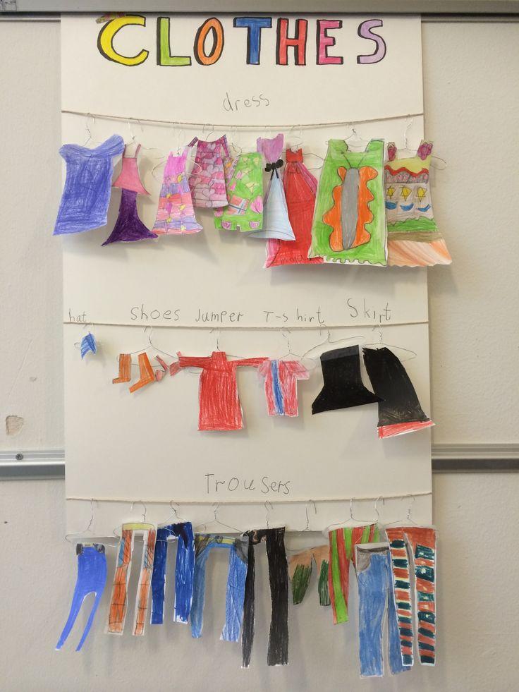 Morsom måte å lage plakat om klær i engelskundervisningen på 1. trinn. Elevene laget kleshengere av myk ståltråd, som de så festet til klær de hadde laget. Det ble mange fargerike klessnorer.