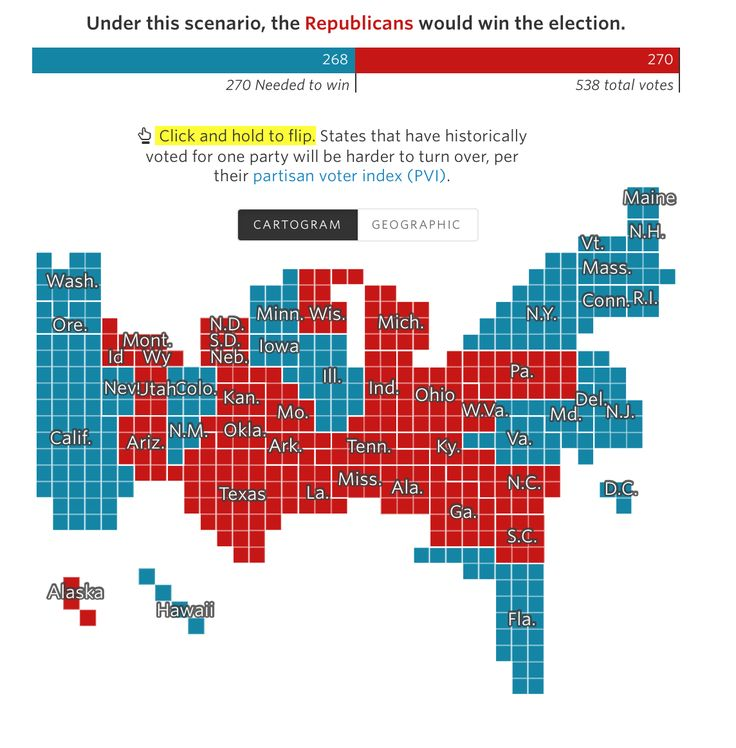 Best Electoral College Map Ideas Only On Pinterest - Us electoral map prediction