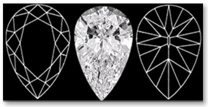 Top and bottom facets' pattern of pear shaped diamond