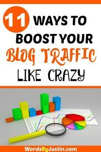 Traffic is the lifeblood of any blog – without it you're just a voice crying out in the wilderness.   Discover 11 great ways to boost your traffic today!  #blogger #blogtips #blogadvice #bloggingtips #bloggers