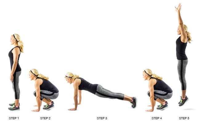 9+Moves+To+Shrink+Your+Muffin+Top