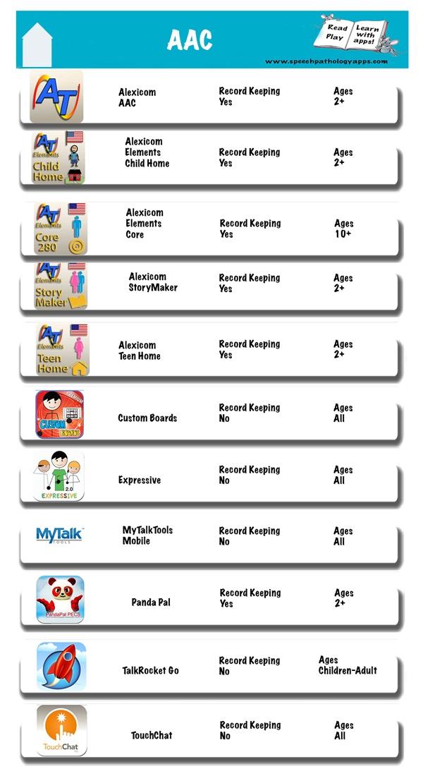 Learning Apps, Children's Apps