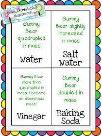 gummy bear science - Google Search