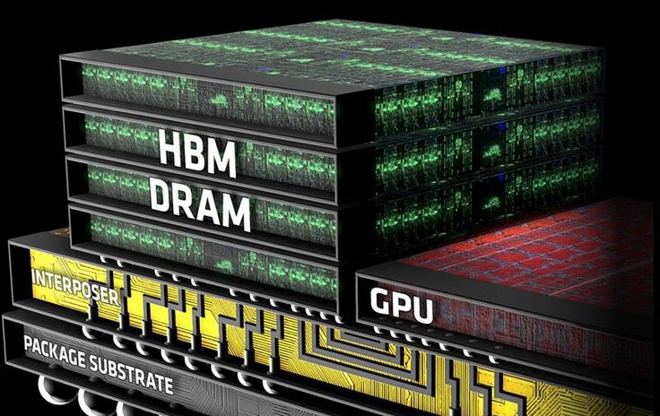 High Bandwidth Memory Detailed by AMD