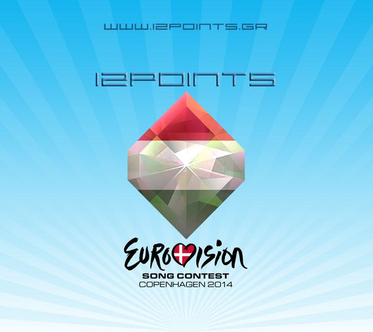 eurovision points video