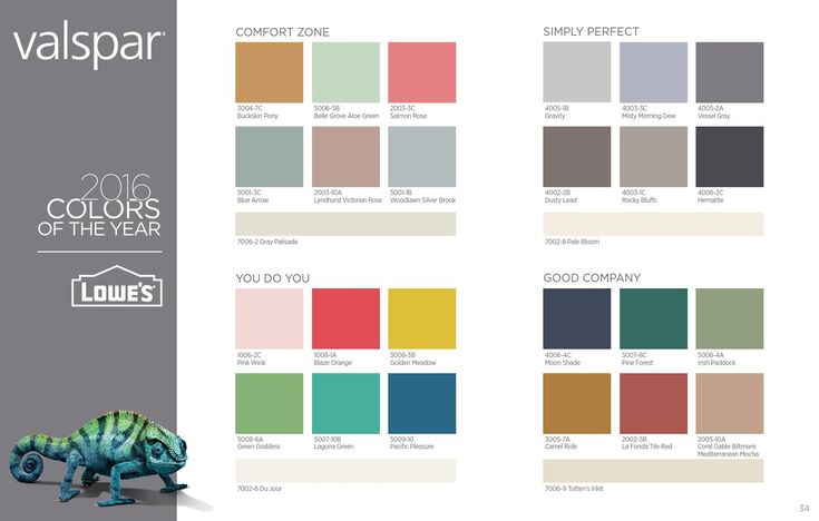 Valspar 2016 colors of the year colors color of the for Valspar com virtual painter