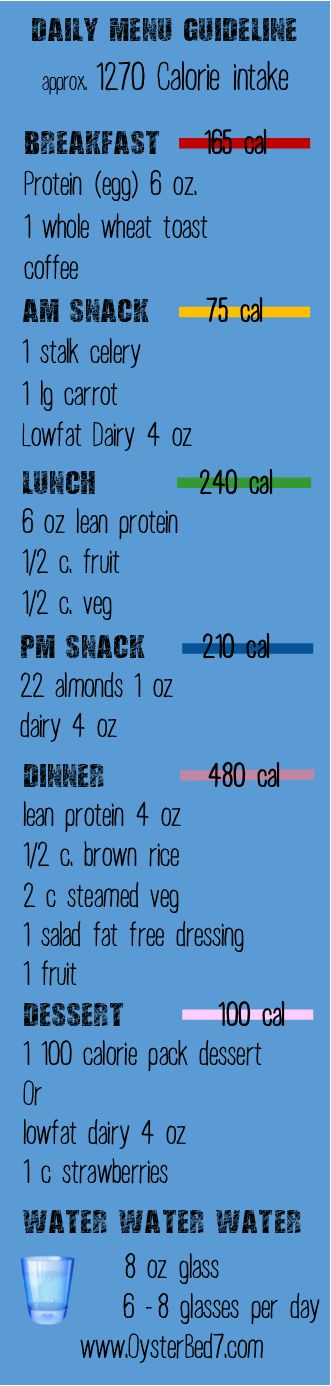 Nutritional intake chart for getting to a healthy weight to increase your libido.
