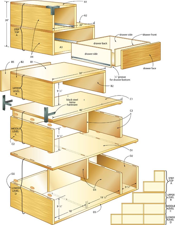 Build your own storage chest woodworking projects plans Build your own toy chest