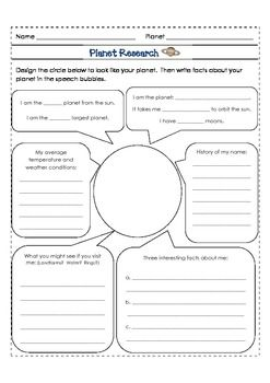 This is an example of a research project. The students can pick a planet and research different facts about it, filling out the graphic organizer.  4th grade writing standard 7- Conduct research projects that build knowledge through investigation of different aspects of a topic.