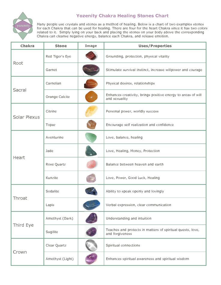 Healing stones chart