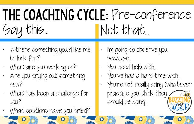 The Coaching Cycle Say This Not That Growing As An Instructional Coach Leadership Coaching Math Instructional Coach Coaching Teachers