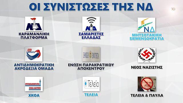 αλεπού του Ολύμπου: O Συνιστώσες της Νουδούλας που ζήλεψαν τον ΣΥΡΙΖΑ