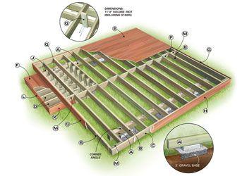 Backyard Decks: Build an Island Deck - Step by Step   The Family Handyman