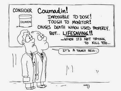 17 Best Images About Warfarin Coumadin On Pinterest