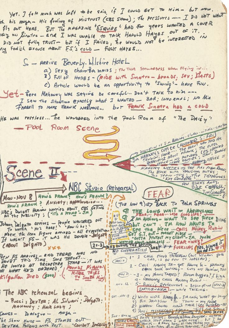 "Gay Talese Outlines His Famous 1966 Profile ""Frank Sinatra Has a Cold"" on a Shirt BoardProfile Frank, Hands Written, Gay Talese, Tales Outline, Mindfulness Maps, Shirts Boards, Handwritten Outline, Talese Outline, Frank Sinatra"
