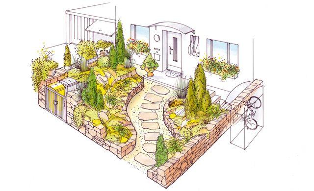7 schöne Vorgärten