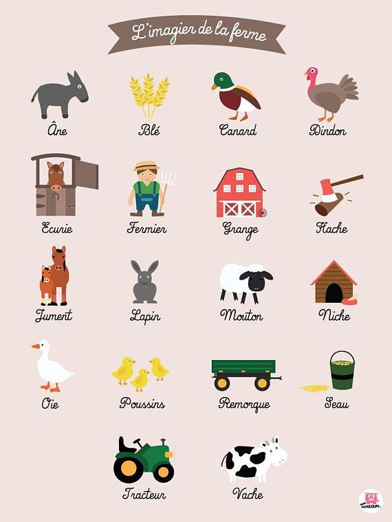 Affiche Chambre Enfant L Imagier De La Ferme Infant Activities Infant Language Development Activities Alphabet Poster