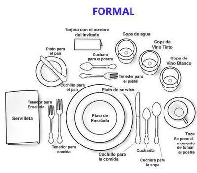 mesa-formal