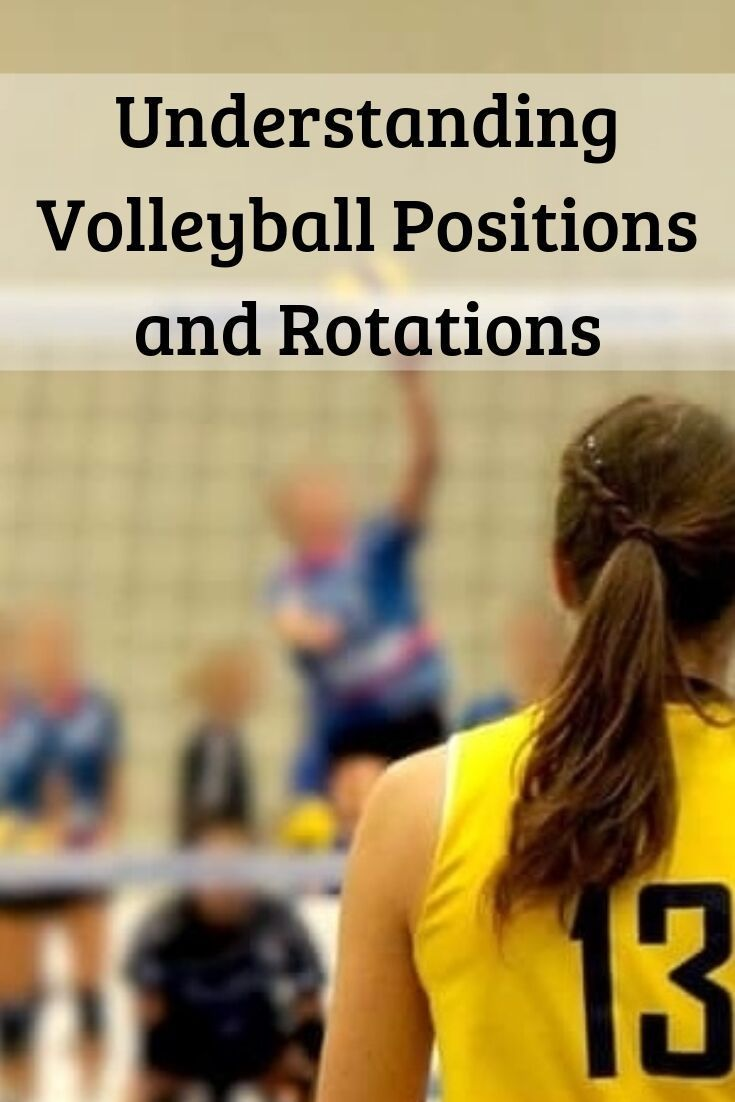 A Simple Guide To Volleyball Positions And Rotations Volleyball Positions Volleyball Drills Coaching Volleyball