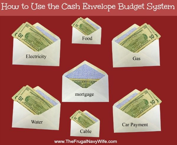 How to Use the Cash Envelope Budget System - The Frugal Navy Wife