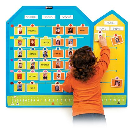 Attendance Board: This wall-mounted board has been specially designed to facilitate everyday activities that involve recognition, identification and working with numbers. By counting girls and boys, those present and those absent, children can get started with numbers. The children gradually learn to count, classify and compare collections.