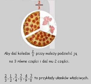 Dzielenie pizzy na równe części, czyli jak powstają ułamki zwykłe. | e-matematyka