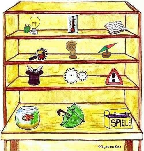 Physik für Kids inkl. Experimente!