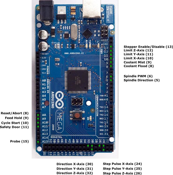 Images about grbl on pinterest arduino