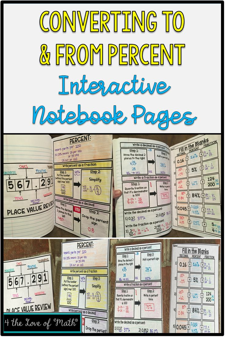 Interactive Notebook pages on converting decimals and fractions to percent and converting percents to decimals and fractions. Along with notes on converting to and from percents are a review of place value plus a fill in the blank practice sheet, all sized to fit in a composition ISN
