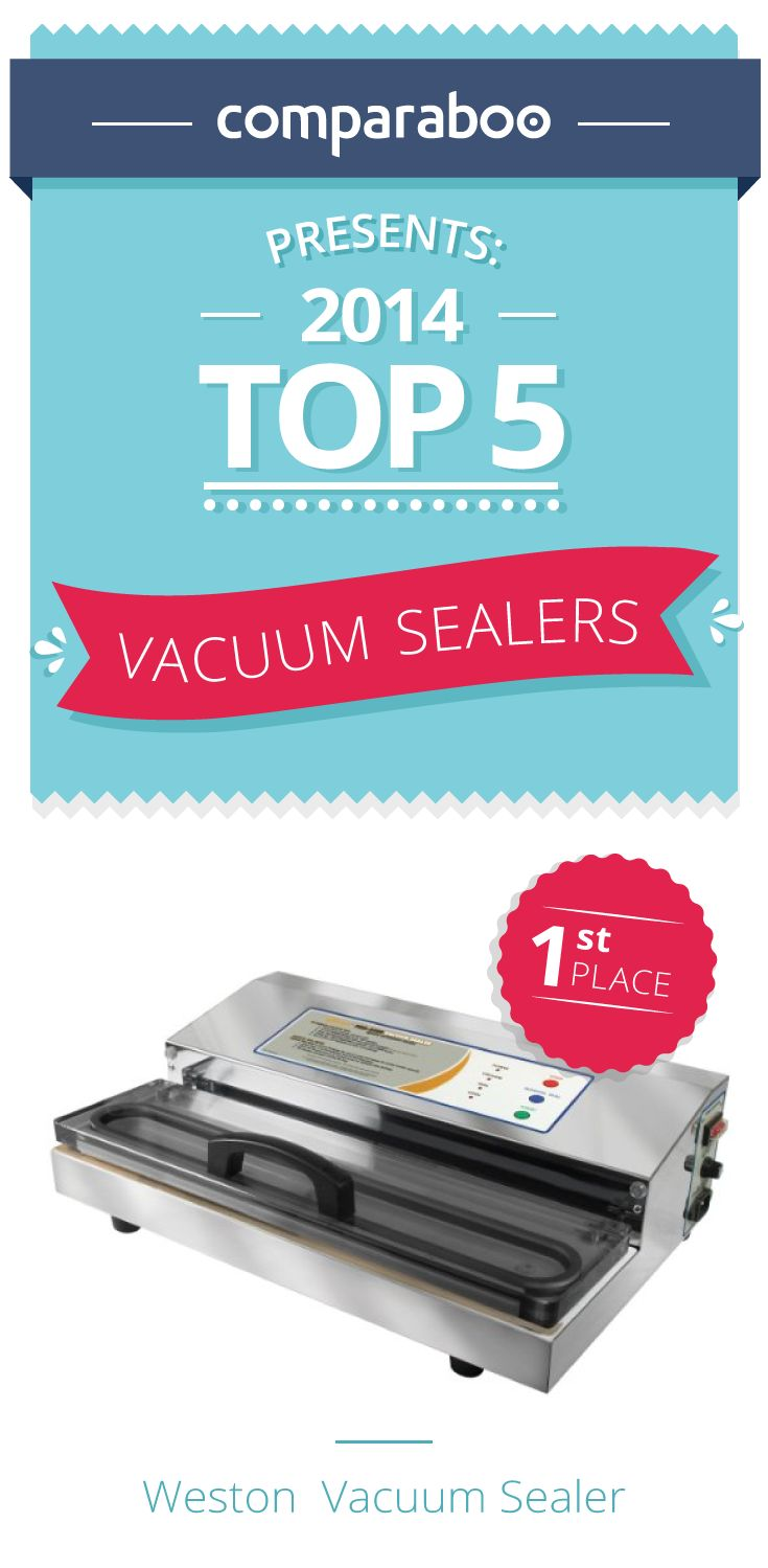 vacuum sealers are a great way to preserve food prevent wastage u0026 they can save - Weston Vacuum Sealer