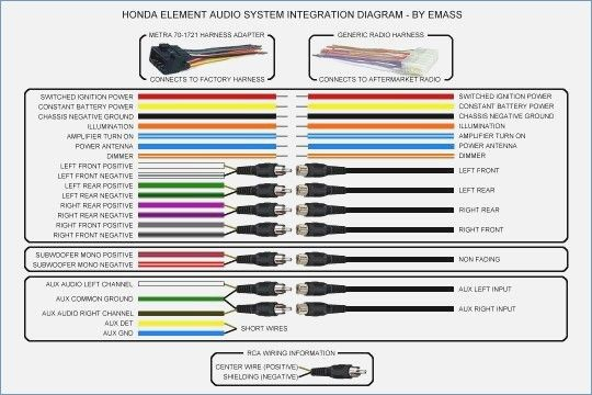 pin on audiocar