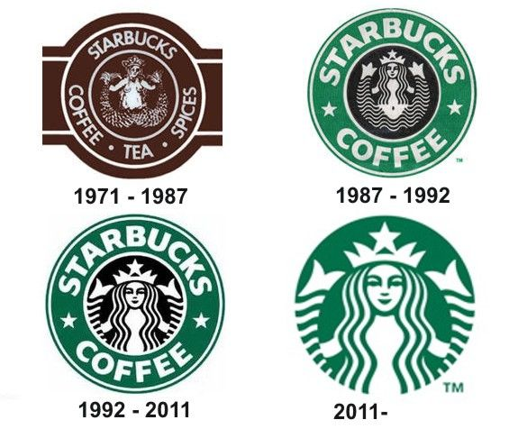 Starbucks Logo changes. Fun to see how far we have come!