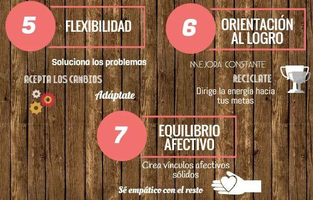Capacity: Palabras con voz...: Interesante Infografía: ¿Cuáles son las Claves para ser una persona Resiliente?