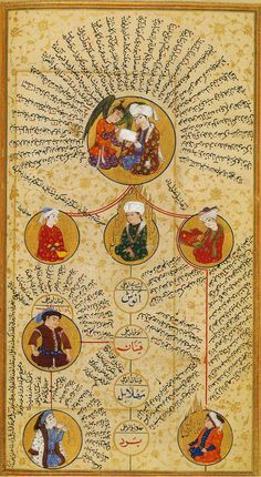 Ottoman Lineage, Pre-Islamic (Silselename)This image is from a manuscript belonging to the Silselename genre, a book tracing the descent of the Ottoman lineage. This particular copy is one of the earliest known, and it was authored in Baghdad as opposed to the imperial center at the end of the sixteenth century under the reign of Mehmed III (1595-1603). This page shows the pre-Islamic lineage going back to Adam.