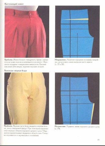 Пошив брюк.Elehandmade - Кройка и шитье