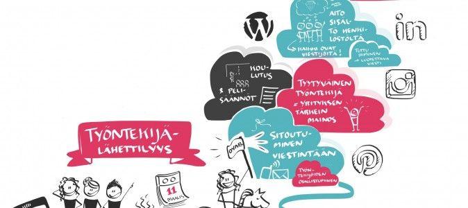 #someaamupala 11.3. visuaaliset muistiinpanot by Hehku Visual. Aiheena työntekijälähettilyys.
