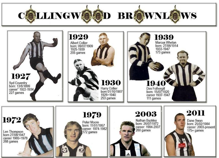 Magpie Brownlows